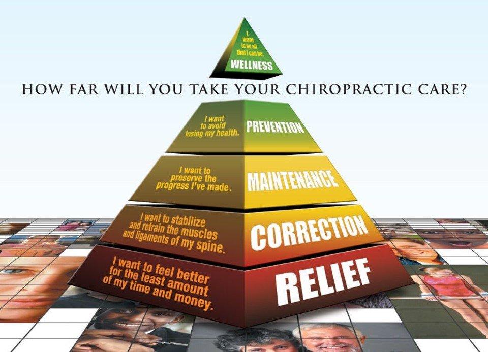 Chiropractic Health Education Seminars